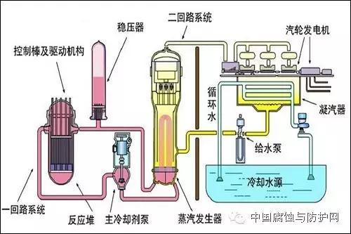 压水是什么原理_胎压故障灯是什么符号